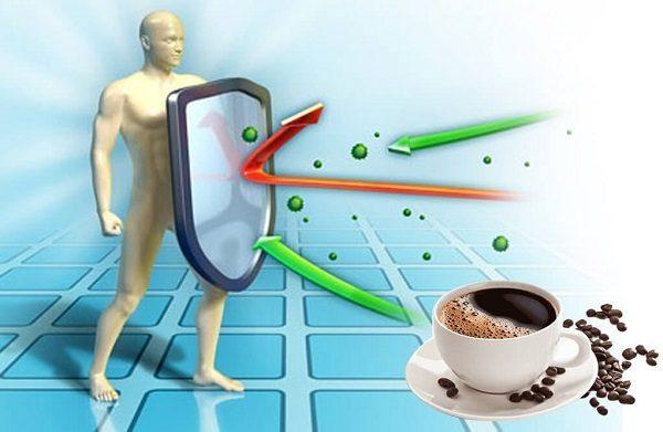 cafe-giup-ngan-ngua-ung-thu